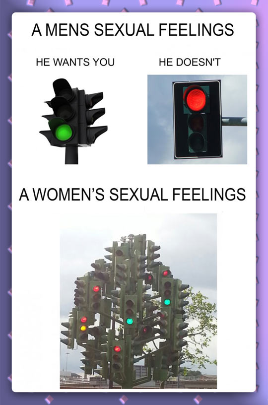 Differences Of Men And Women Feelings